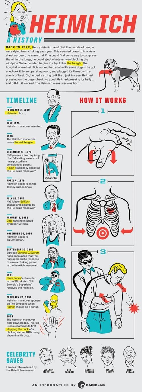 Heimlich_Radiolab_infographic_030513_620px